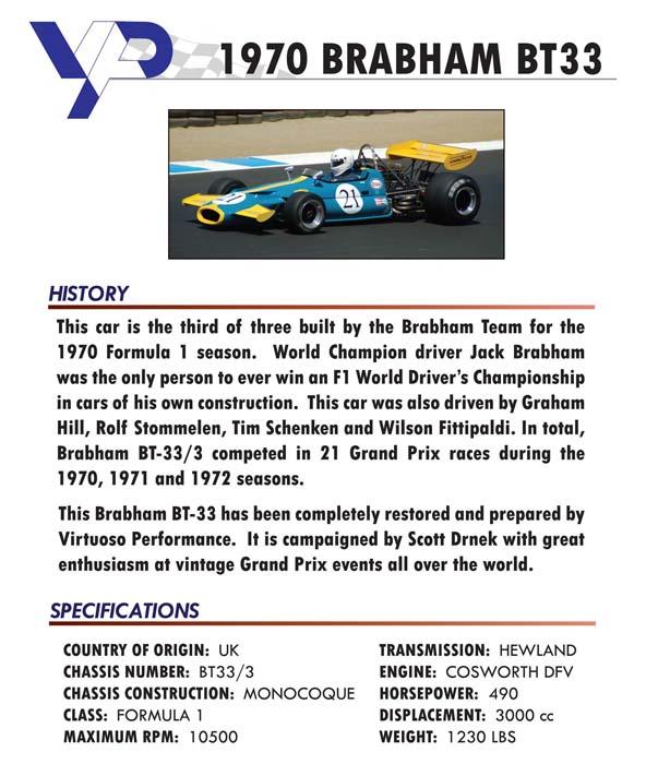 Vprace Car Sales 1970 Brabham Bt33