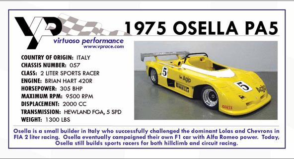 Vprace Car Sales 1975 Osella Pa5